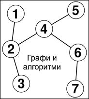 Графи и алгоритми - безплатно обучение в Алго академията